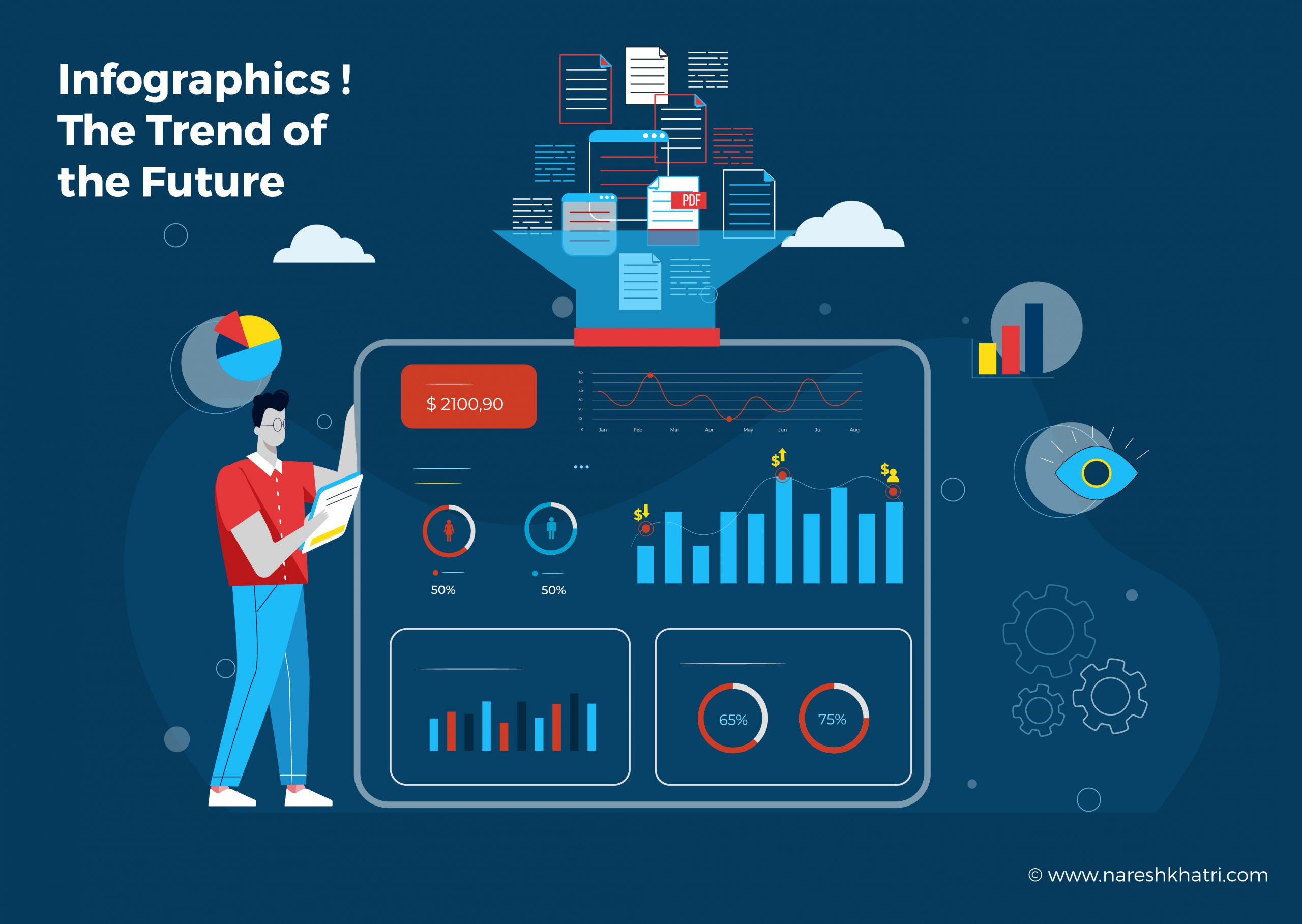 Infographics ! The Trend of the Future